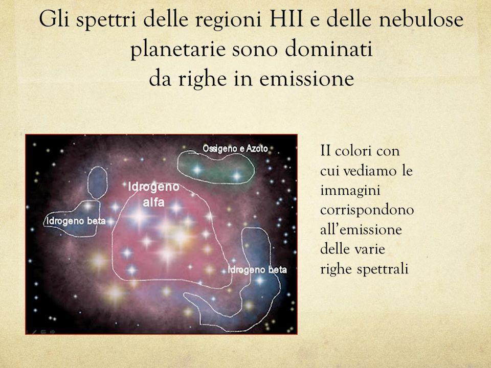Gli spettri delle regioni HII e delle nebulose planetarie sono dominati