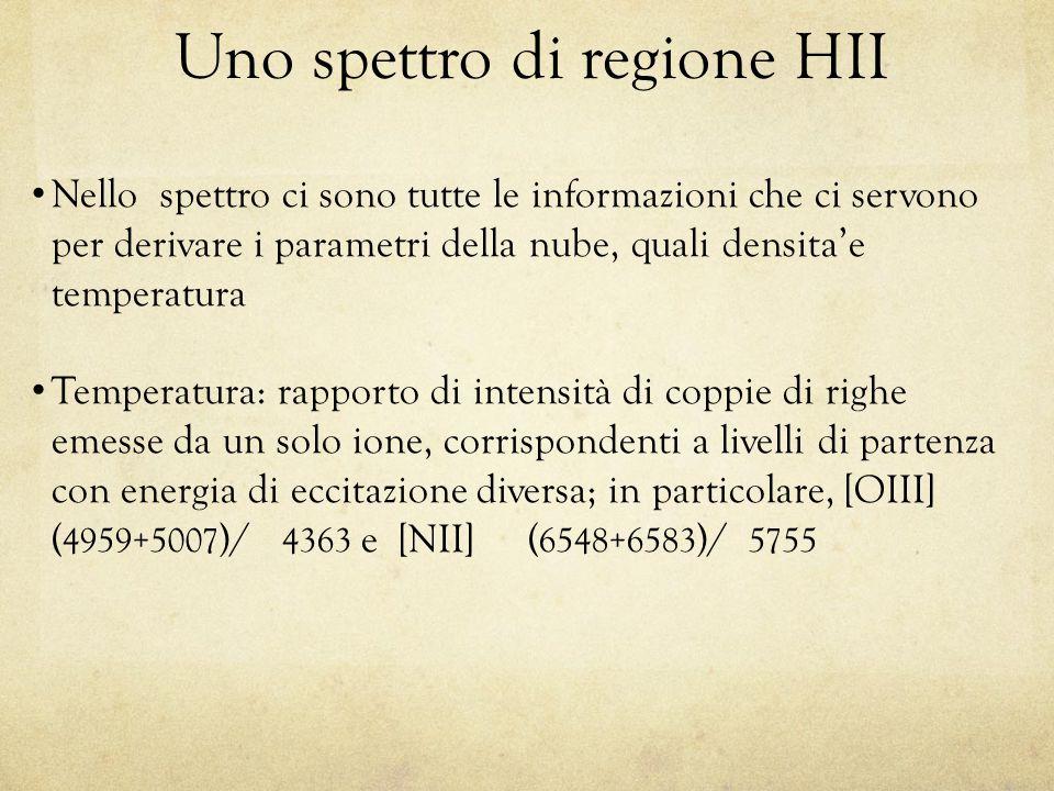 Uno spettro di regione HII