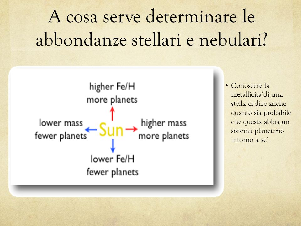 A cosa serve determinare le abbondanze stellari e nebulari