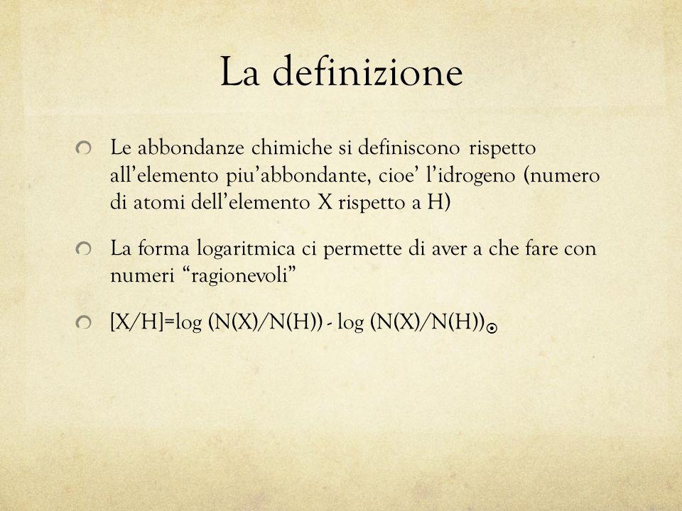La definizione