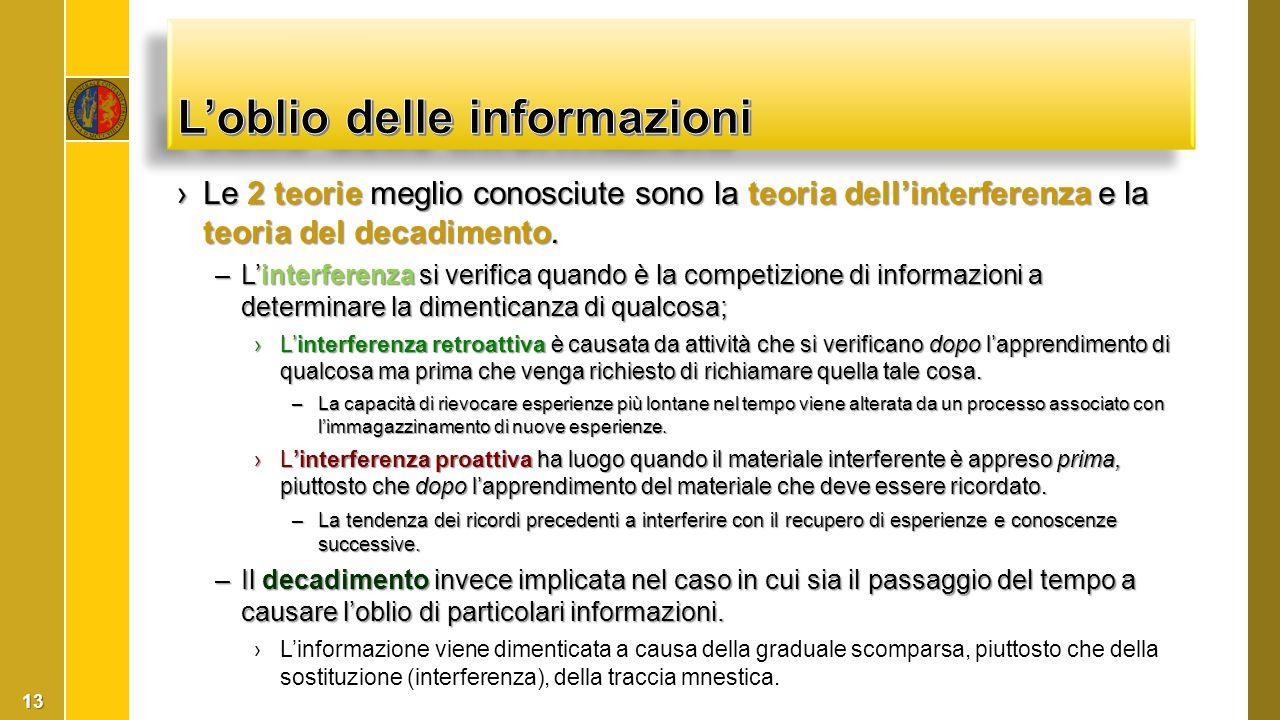 L'oblio delle informazioni