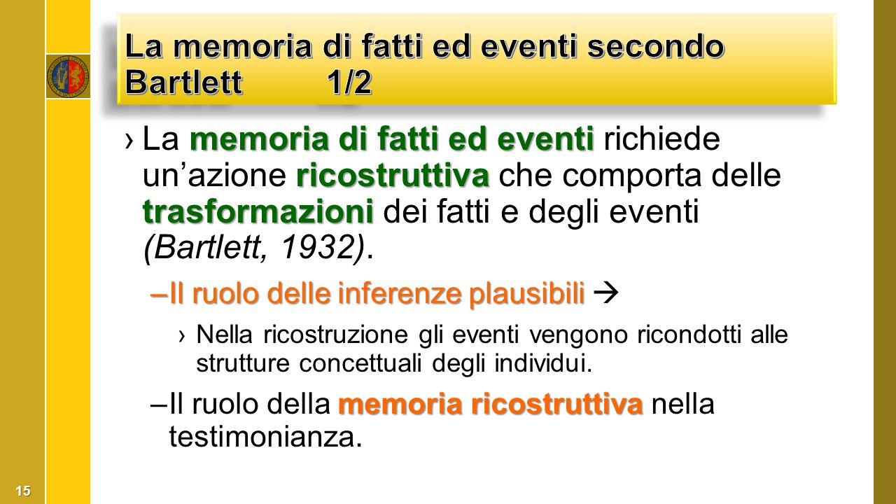 La memoria di fatti ed eventi secondo Bartlett 1/2