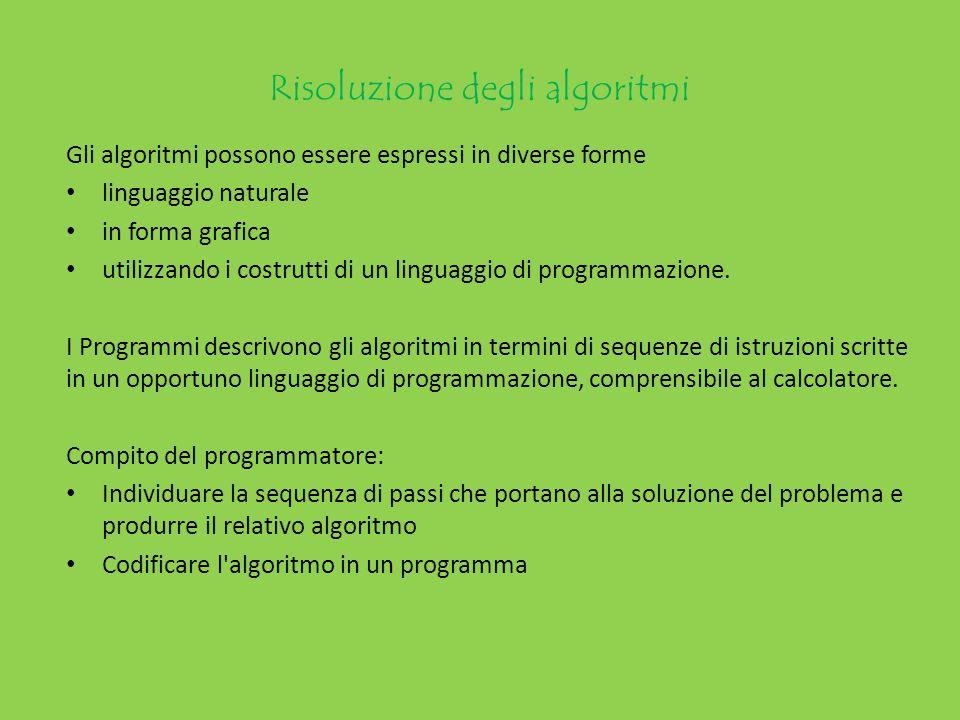 Risoluzione degli algoritmi