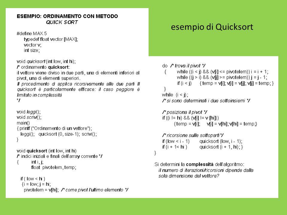 esempio di Quicksort