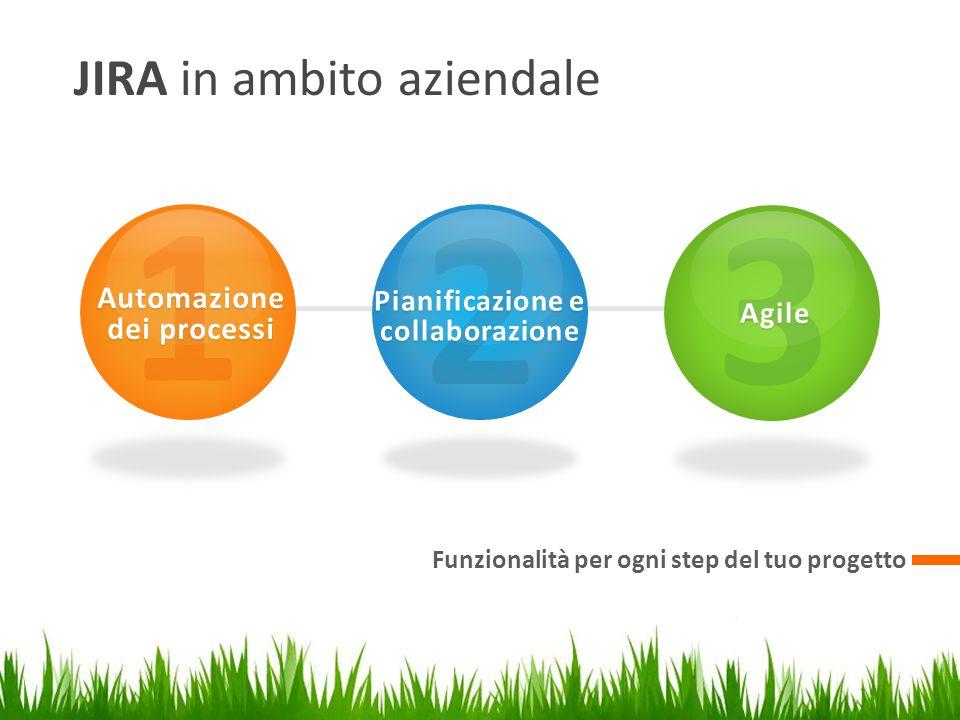 Automazione dei processi Pianificazione e collaborazione