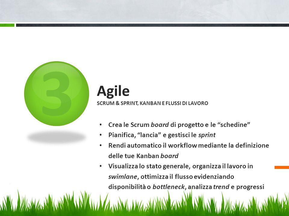 Agile scrum & sprint, kanban e flussi di lavoro