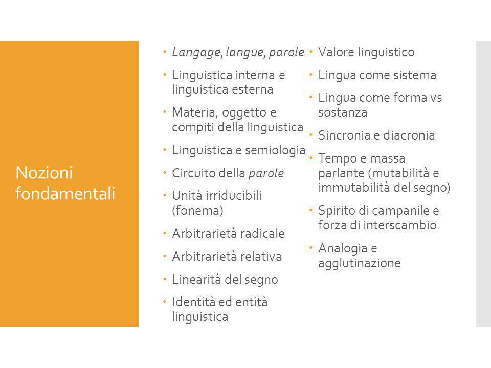 Nozioni fondamentali Langage, langue, parole Valore linguistico