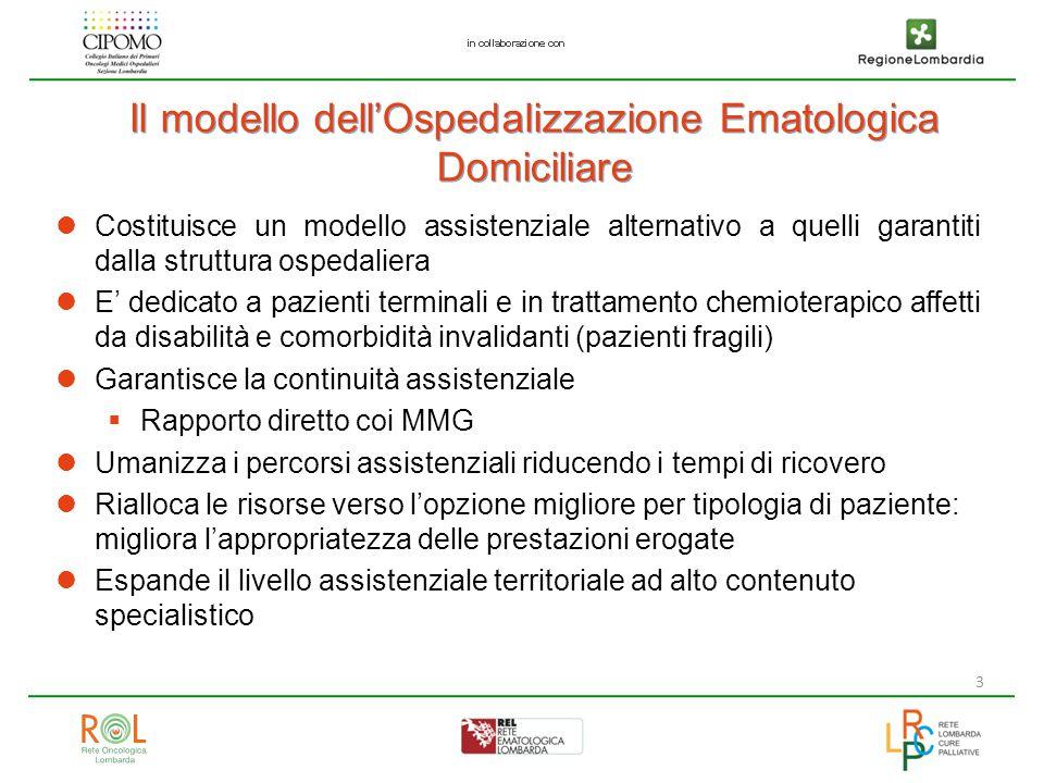 Il modello dell'Ospedalizzazione Ematologica Domiciliare