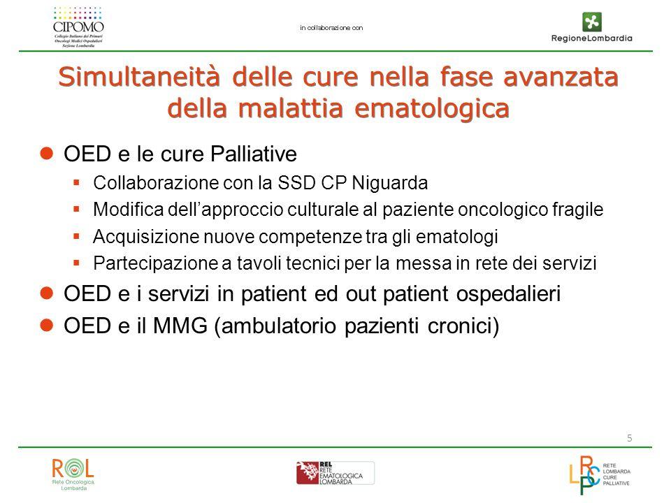 Simultaneità delle cure nella fase avanzata della malattia ematologica
