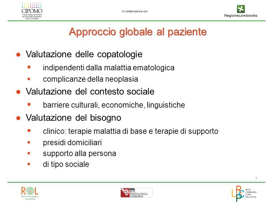 Approccio globale al paziente