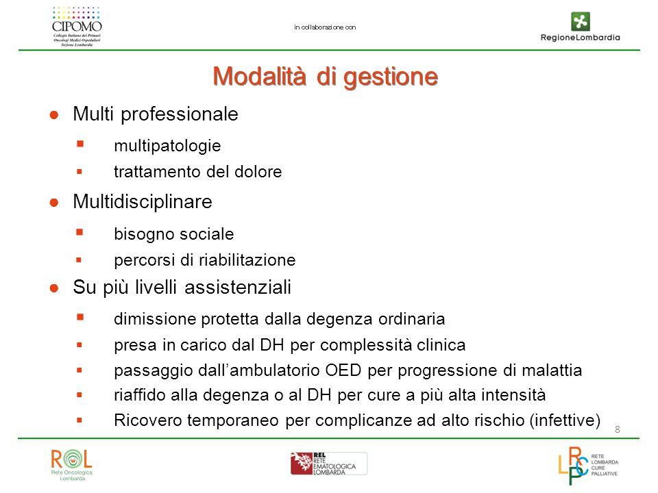 Modalità di gestione multipatologie bisogno sociale