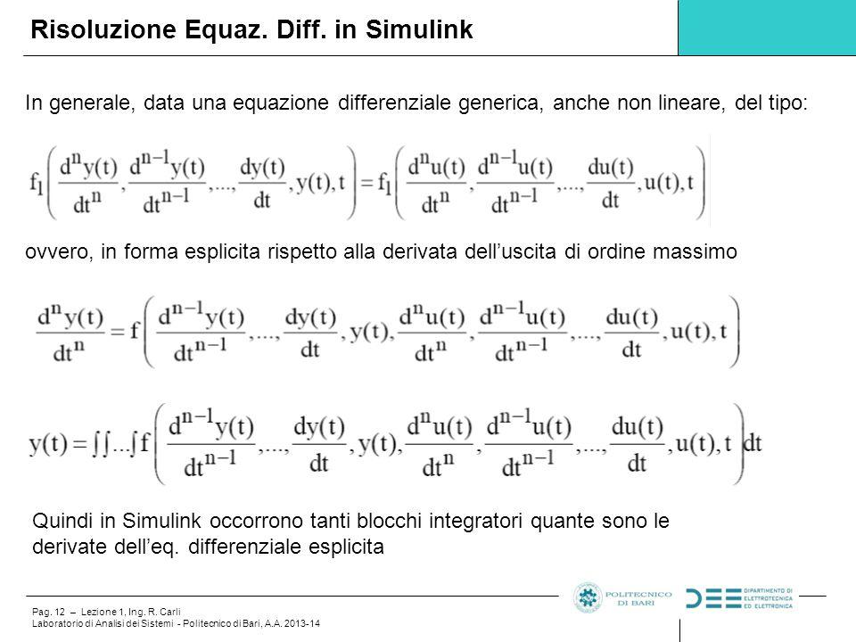 Risoluzione Equaz. Diff. in Simulink