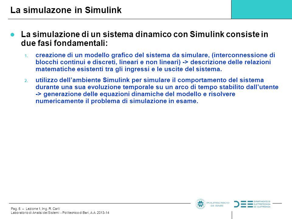 La simulazone in Simulink