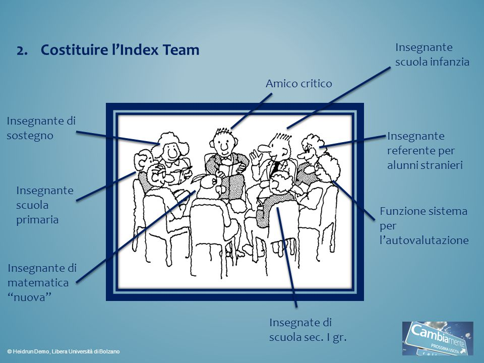 Costituire l'Index Team