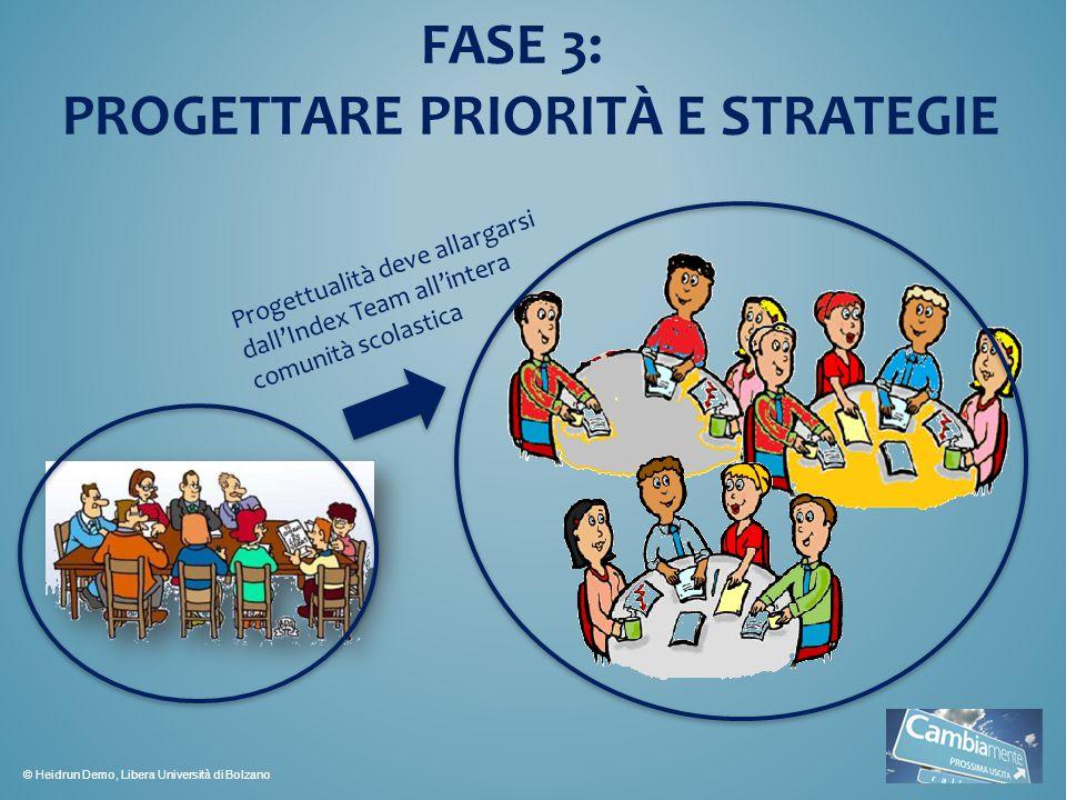 FASE 3: PROGETTARE PRIORITÀ E STRATEGIE