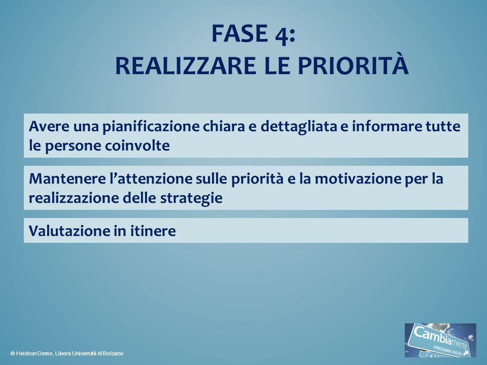 FASE 4: REALIZZARE LE PRIORITÀ