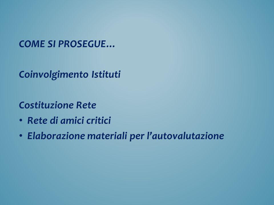 COME SI PROSEGUE… Coinvolgimento Istituti. Costituzione Rete.