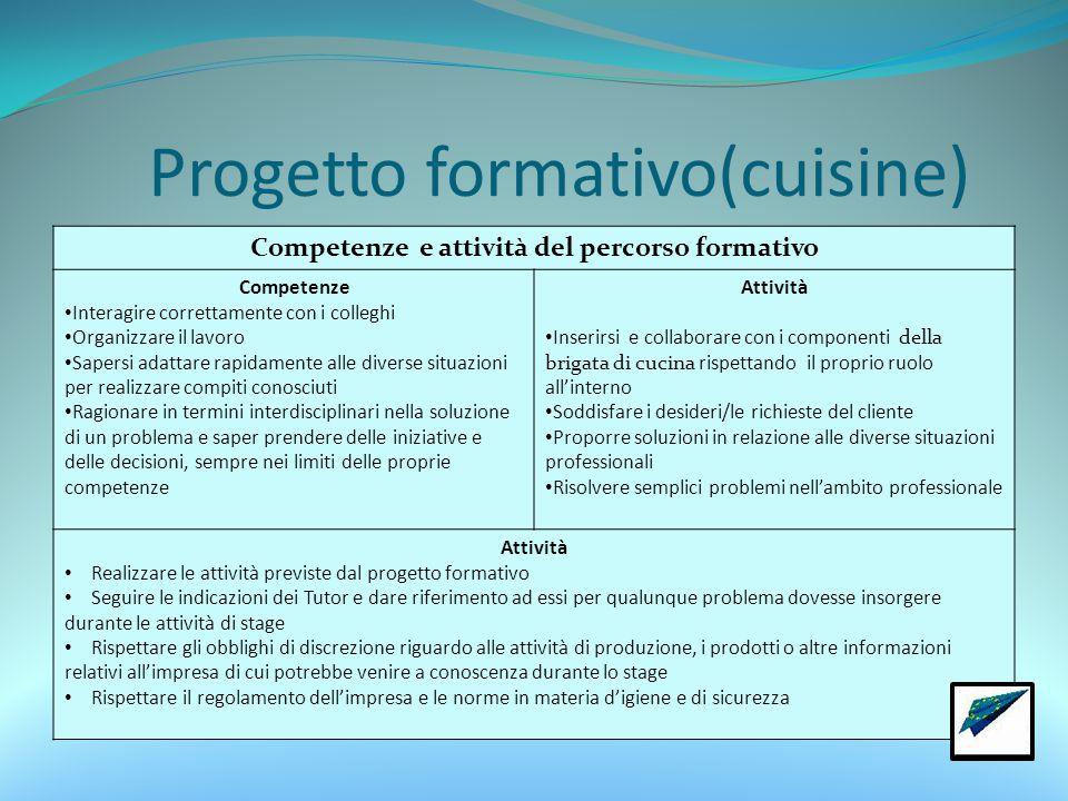 Progetto formativo(cuisine)