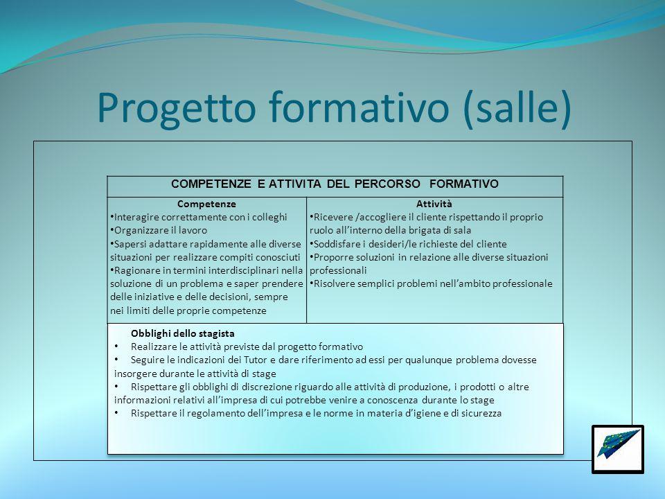 Progetto formativo (salle)