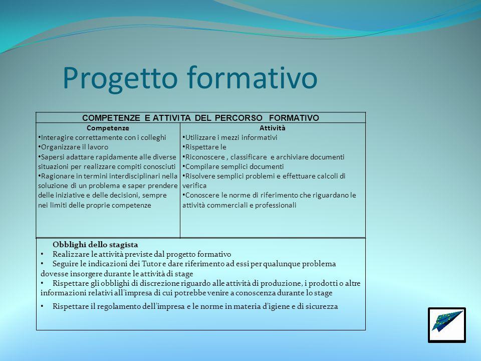 COMPETENZE E ATTIVITA DEL PERCORSO FORMATIVO