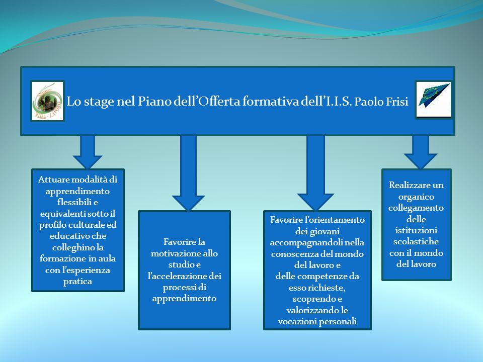 Lo stage nel Piano dell'Offerta formativa dell'I.I.S. Paolo Frisi
