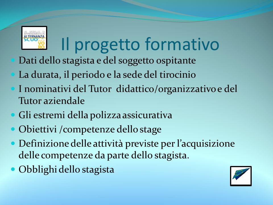 Il progetto formativo Dati dello stagista e del soggetto ospitante