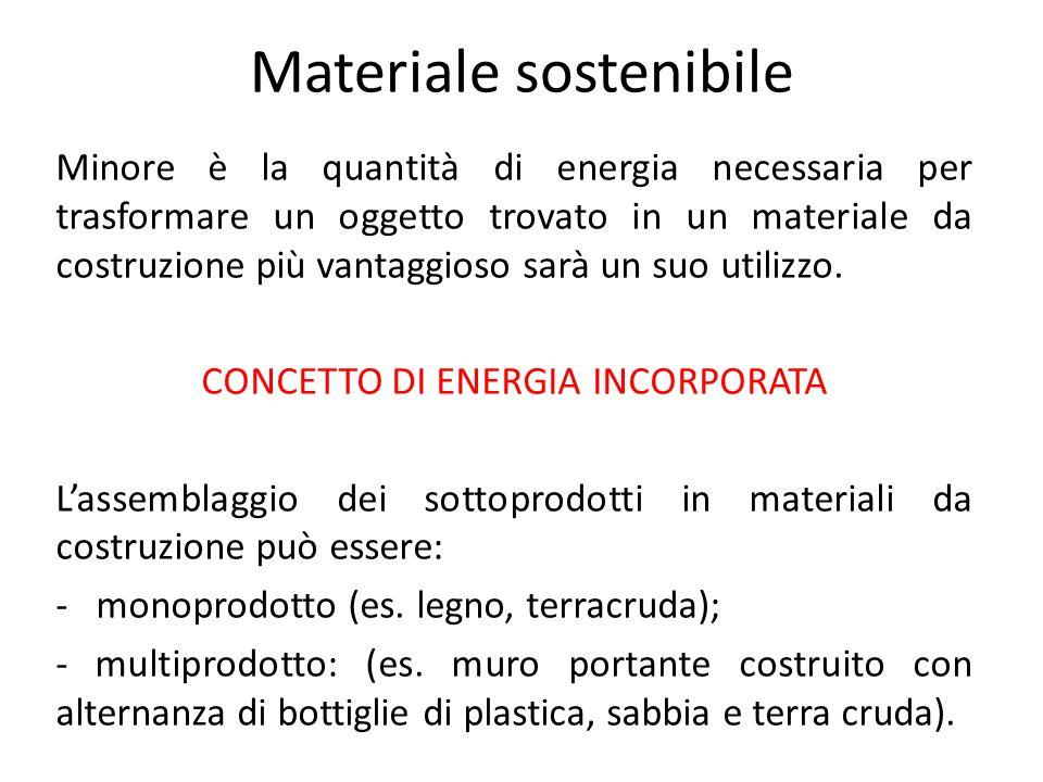 Materiale sostenibile