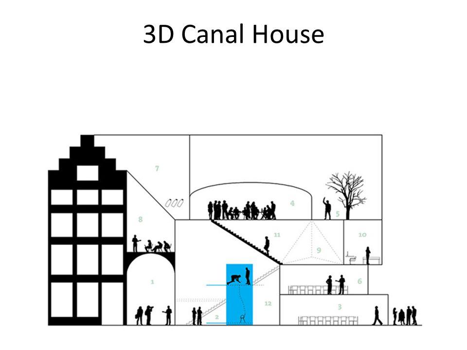 3D Canal House
