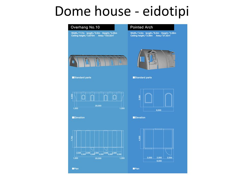 Dome house - eidotipi