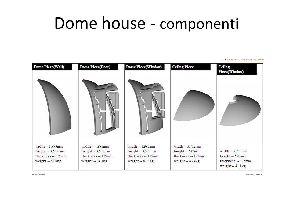 Dome house - componenti