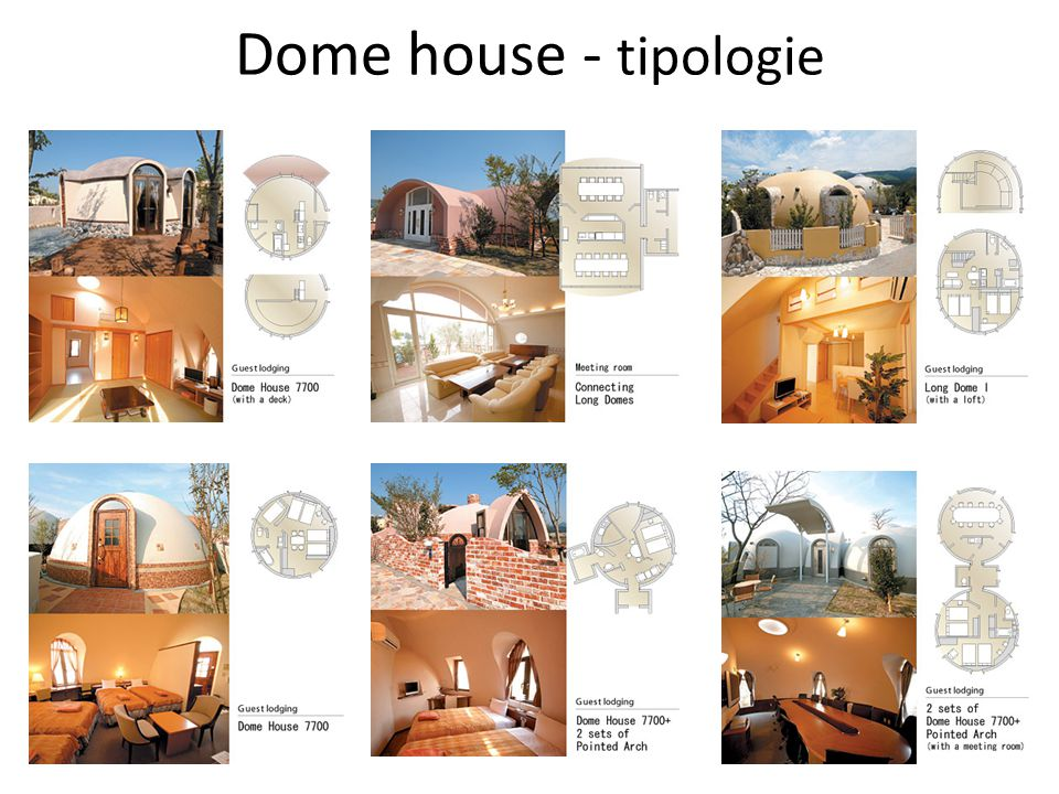 Dome house - tipologie