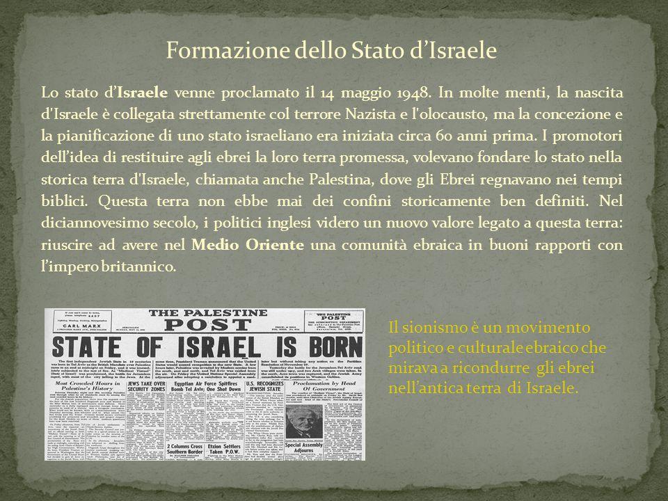Formazione dello Stato d'Israele