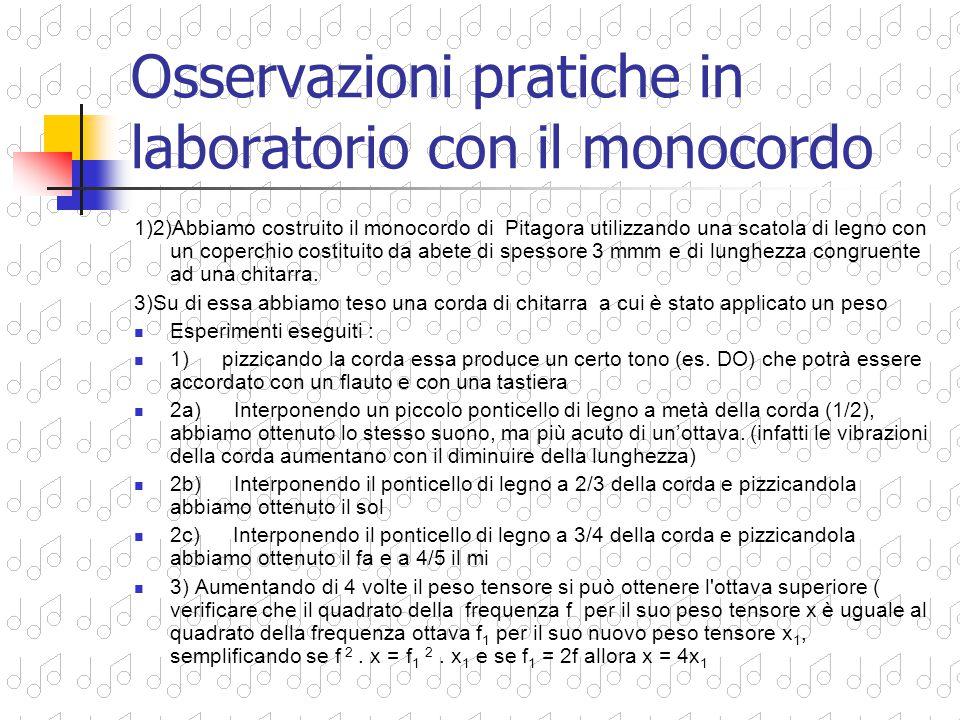 Osservazioni pratiche in laboratorio con il monocordo