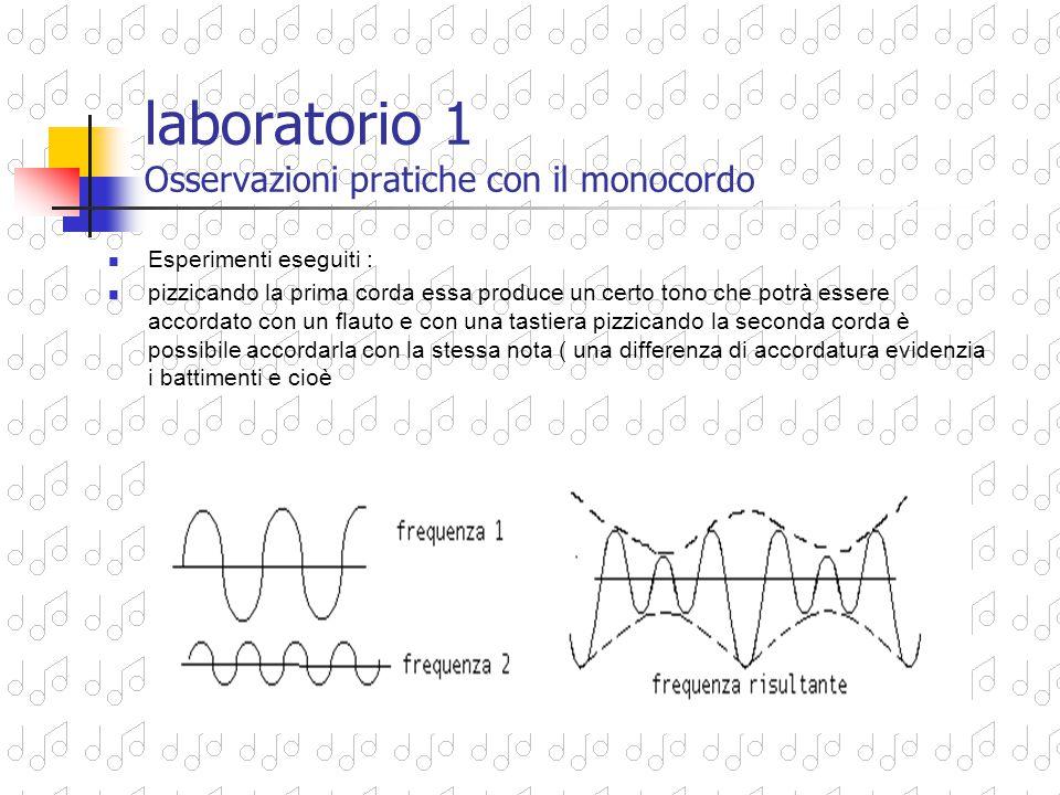 laboratorio 1 Osservazioni pratiche con il monocordo