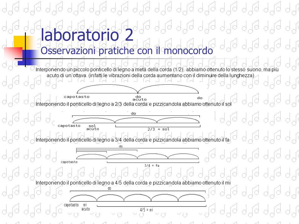 laboratorio 2 Osservazioni pratiche con il monocordo