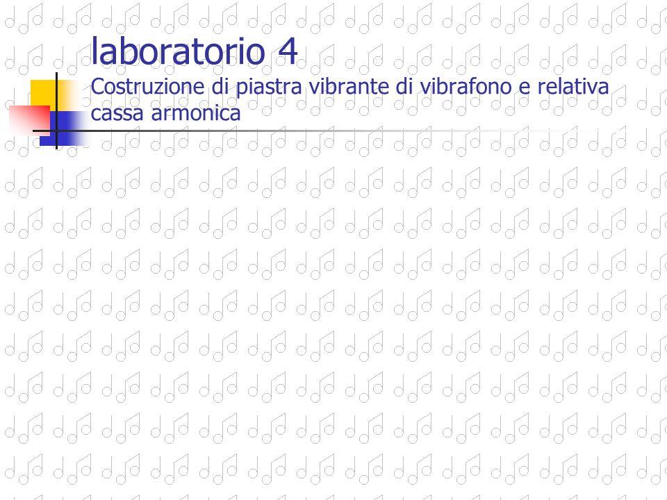 laboratorio 4 Costruzione di piastra vibrante di vibrafono e relativa cassa armonica