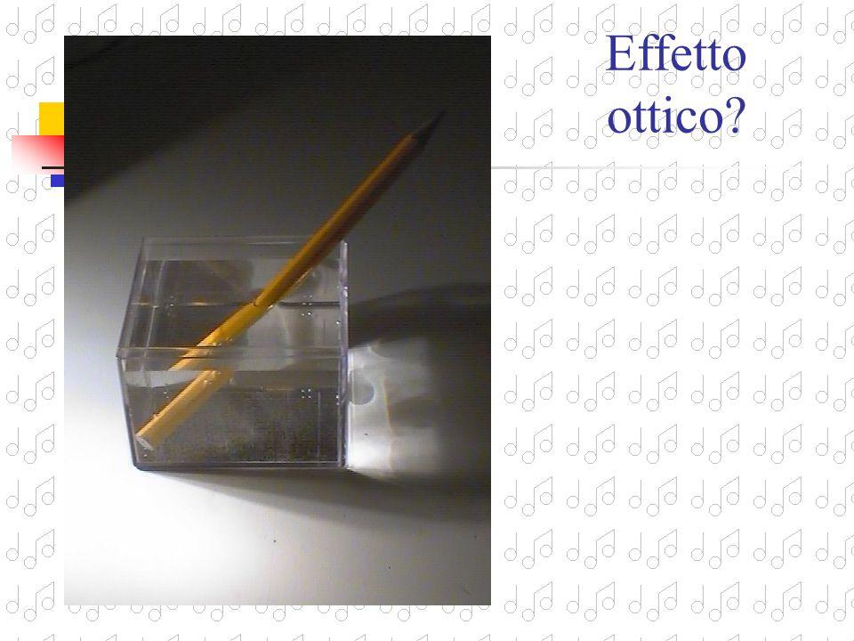 Effetto ottico