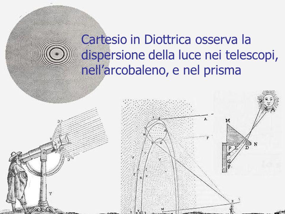 Cartesio in Diottrica osserva la dispersione della luce nei telescopi, nell'arcobaleno, e nel prisma