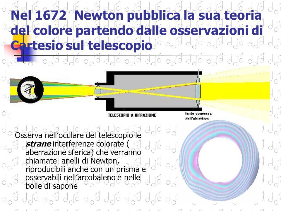 Nel 1672 Newton pubblica la sua teoria del colore partendo dalle osservazioni di Cartesio sul telescopio