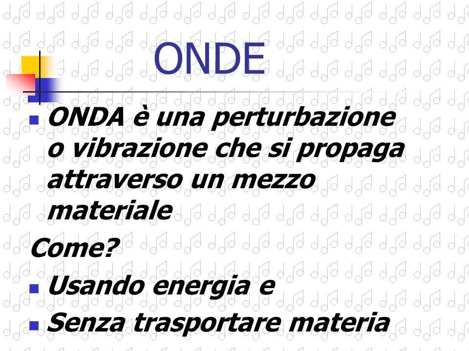 ONDE ONDA è una perturbazione o vibrazione che si propaga attraverso un mezzo materiale. Come Usando energia e.