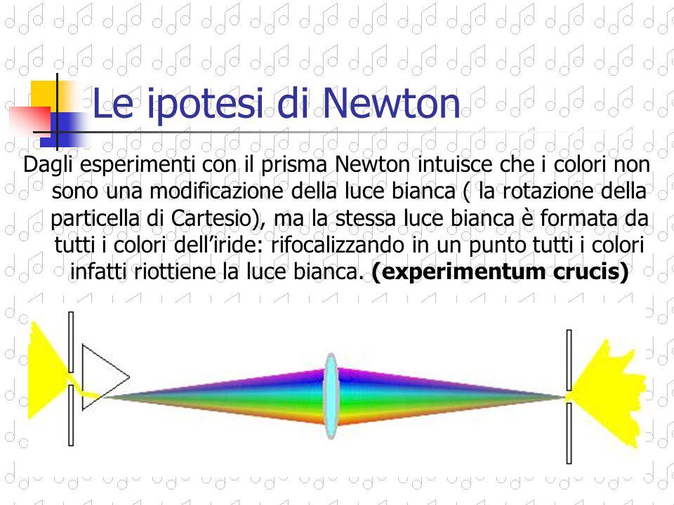 Le ipotesi di Newton