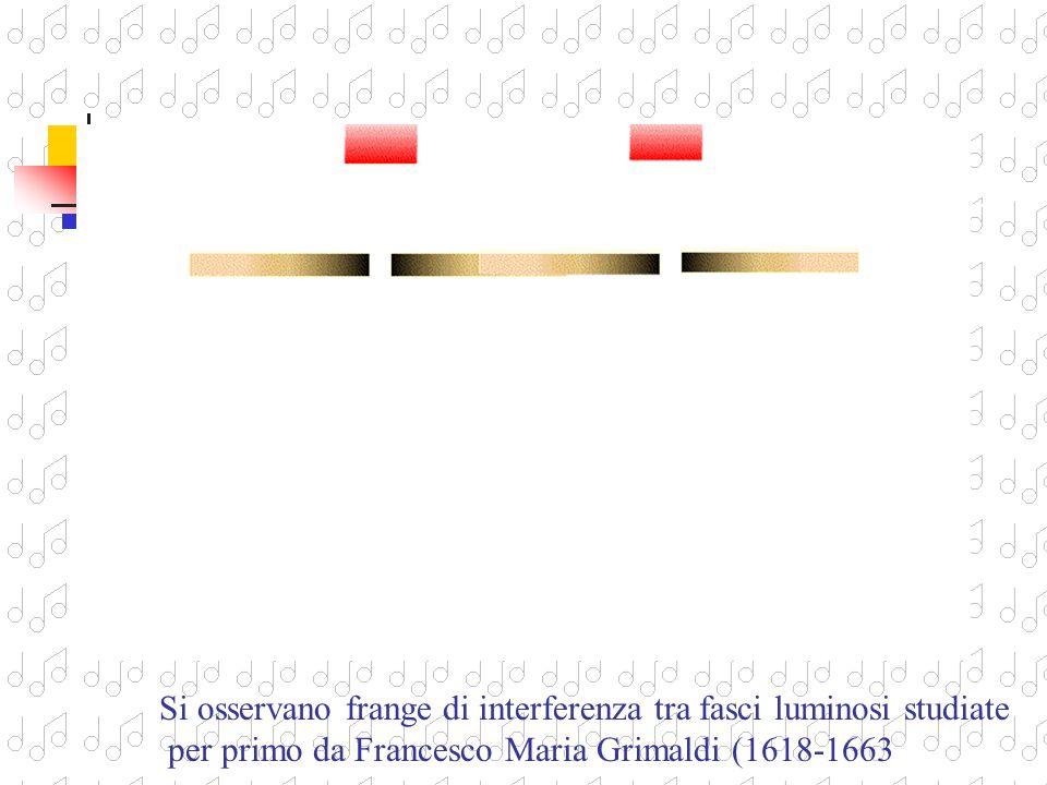 Si osservano frange di interferenza tra fasci luminosi studiate