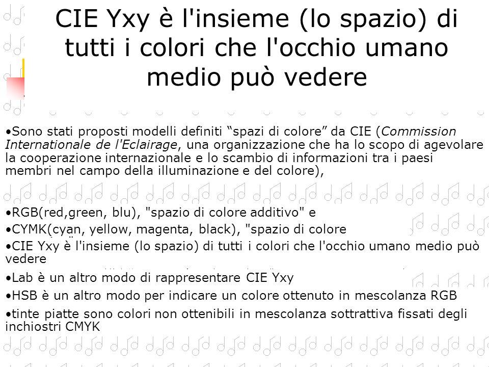 CIE Yxy è l insieme (lo spazio) di tutti i colori che l occhio umano medio può vedere