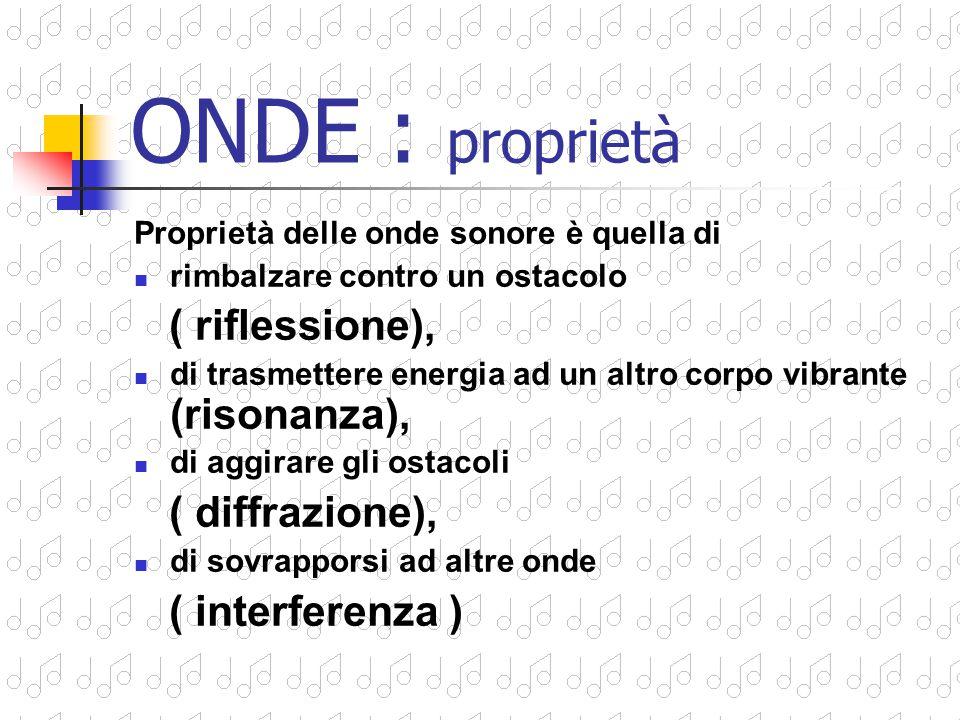 ONDE : proprietà ( riflessione),