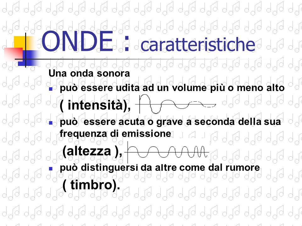 ONDE : caratteristiche