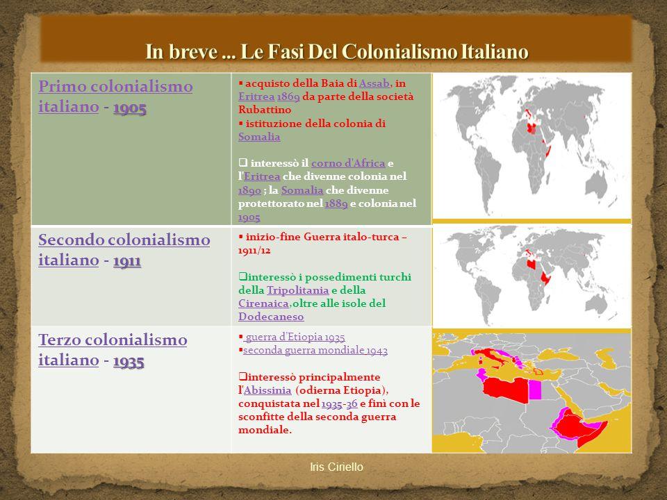 In breve ... Le Fasi Del Colonialismo Italiano