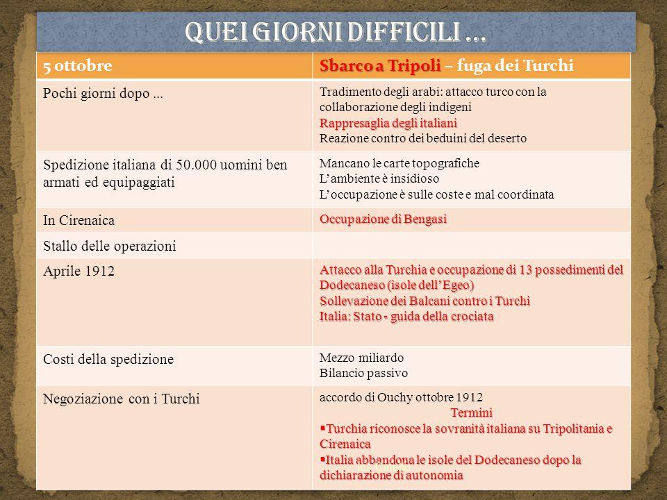Quei giorni difficili ... 5 ottobre Sbarco a Tripoli – fuga dei Turchi