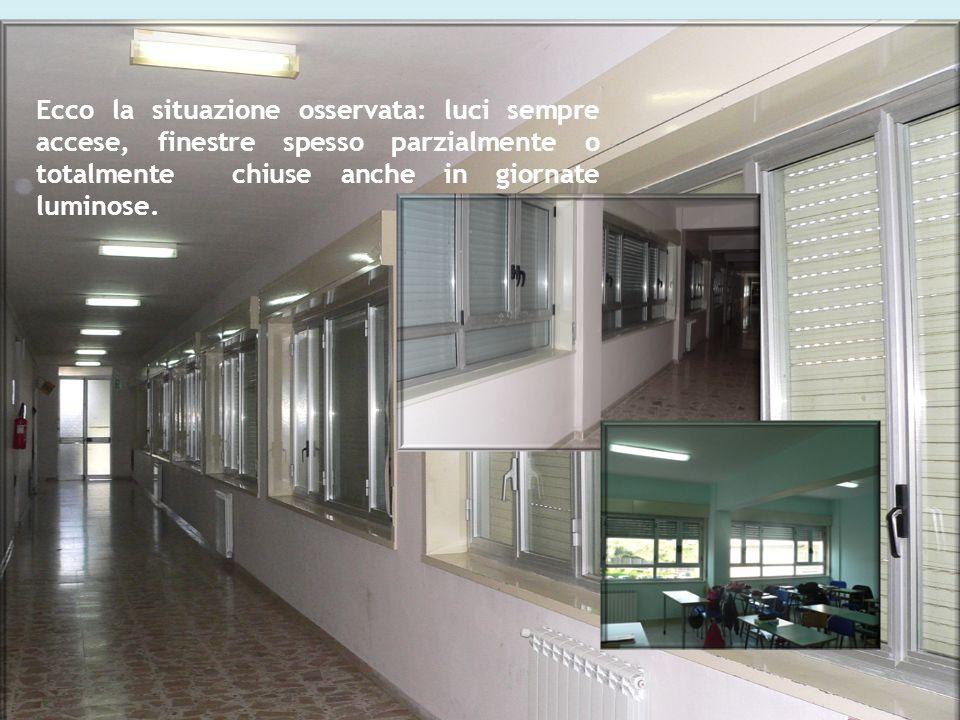 Ecco la situazione osservata: luci sempre accese, finestre spesso parzialmente o totalmente chiuse anche in giornate luminose.