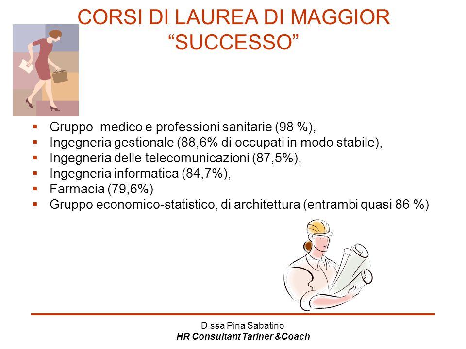 CORSI DI LAUREA DI MAGGIOR SUCCESSO