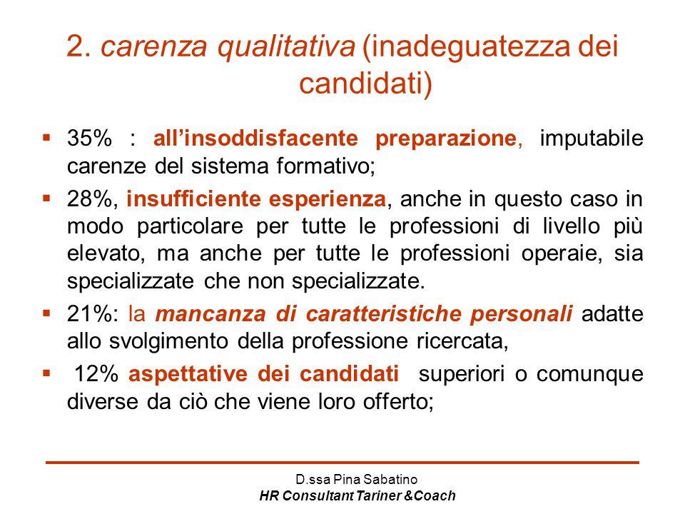 2. carenza qualitativa (inadeguatezza dei candidati)